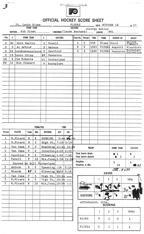 Official score sheet for the Flyers first-ever win HOCKEY - hockey score sheet