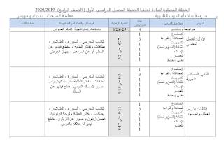 خطة تدريس اللغة العربية للصف الرابع الفصل الاول 2019 2020 Education