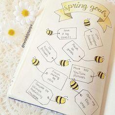 Spring Bullet Journal Set Up Ideas #seasonsoftheyear