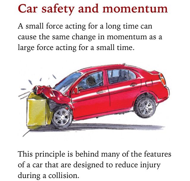 the physics of car safety systems Car safety systems  how does a crumple zone work  the innovation of crumple zones would be useless if the passenger was not secured in a rigid 'safety.