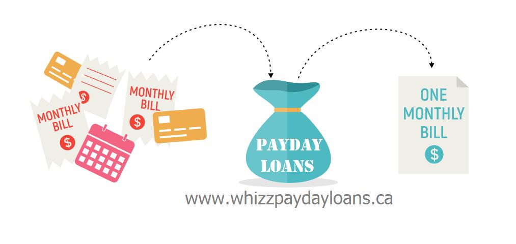 Cash loans cedar park tx image 6