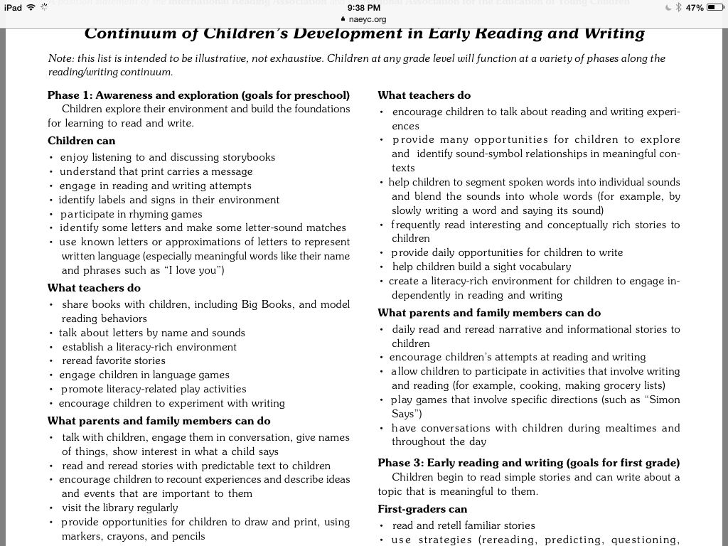 Taken from NAEYC - Learning to Read and Write