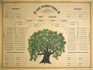 create free family tree