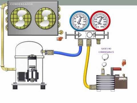 59 Refrigerants Ideas Refrigeration And Air Conditioning Hvac Hvac Air Conditioning