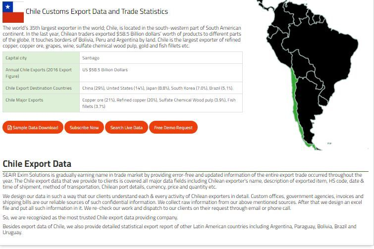 With #Chile_Export_Data you get details like HS code