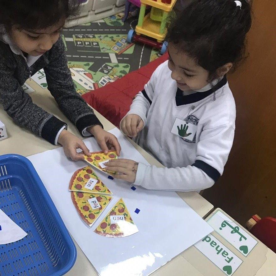 Practice Activities Learning Objectives Activities Little Kids