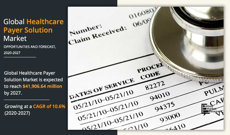 Healthcare payer solution market business process