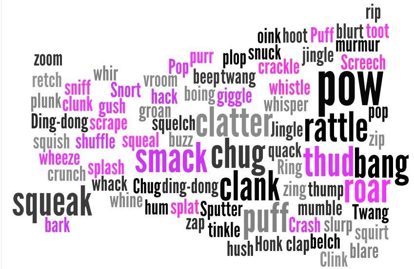 English Language Onomatopoeia Words Examples And Meaning English
