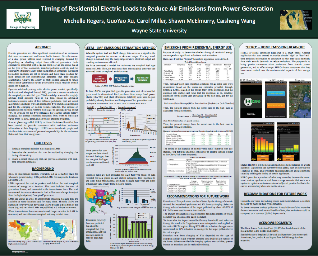 pin by lin on academic poster