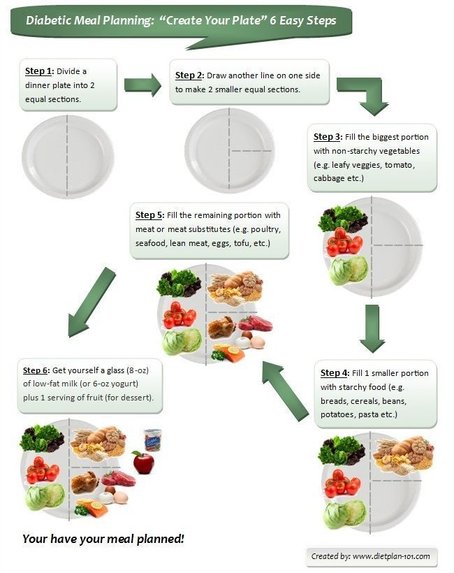 Diabetes food read more by visiting the link on the image diabetes food read more by visiting the link on the image healthy eating pinterest diabetes food diabetes and food forumfinder Image collections