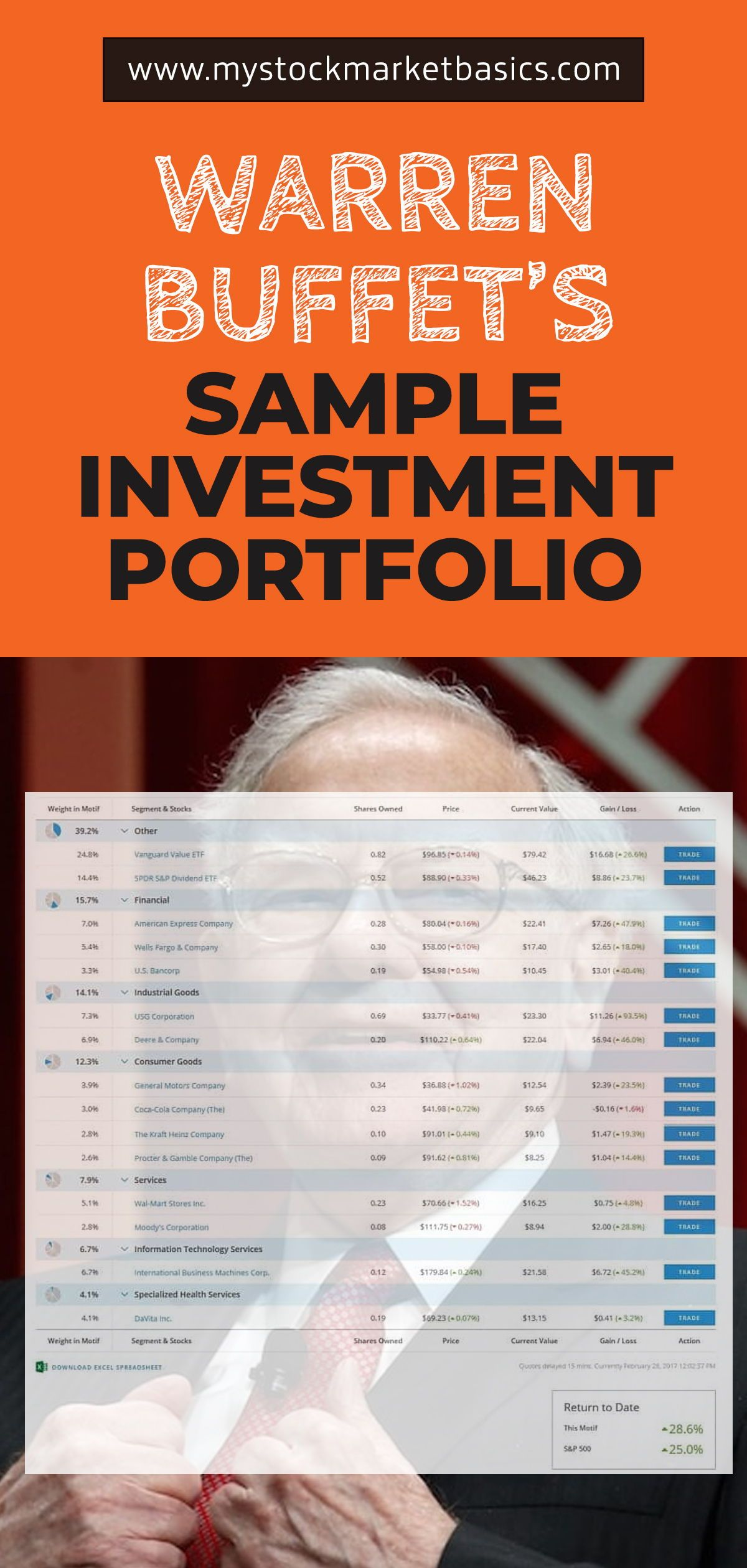 Four Of These Sample Investment Portfolios Beat The Stock Market