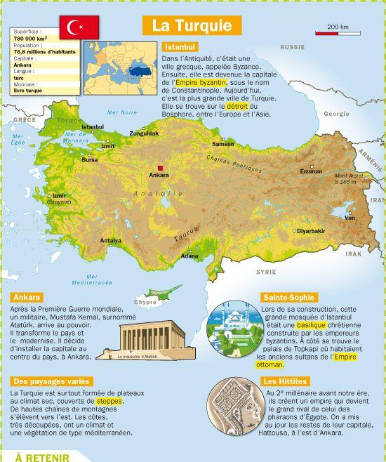 La Turquie Maps Histoire Geographie Fiche Pays Et Turquie Carte