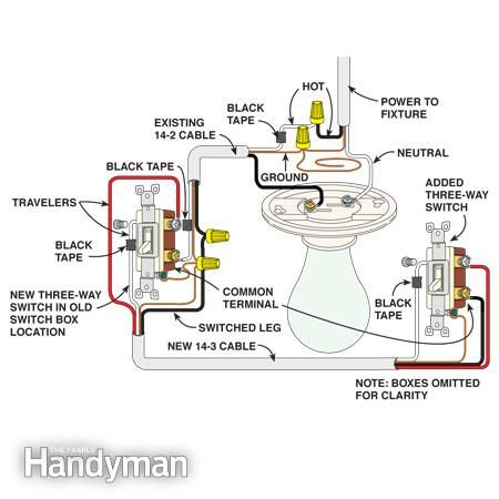 how to wire a 3way light switch  home electrical wiring