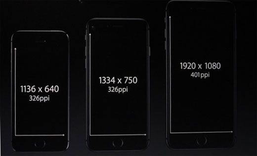 iphone 6 resolution