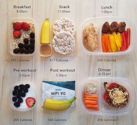 Kalorienarme und kohlenhydratarme Mahlzeitzubereitungsideen, die perfekt sind, um ... #healthyfoodprep