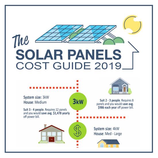 How Much Do Solar Panels Cost In 2020 Solar Panel Cost Solar Solar Installation