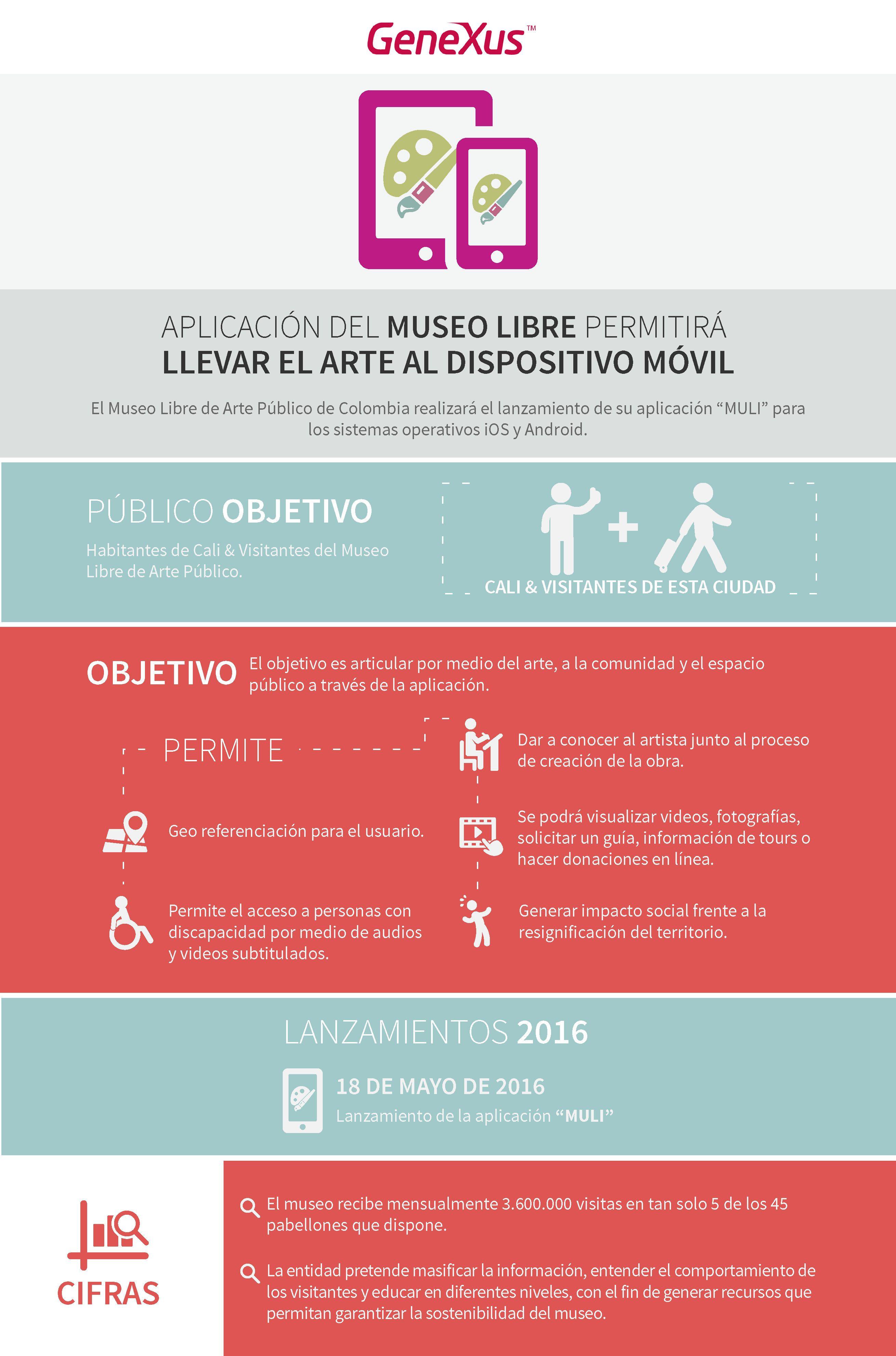 Aplicación de Museo Libre Colombia