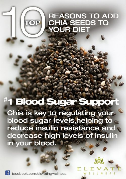 High Blood Sugar Diet Plan