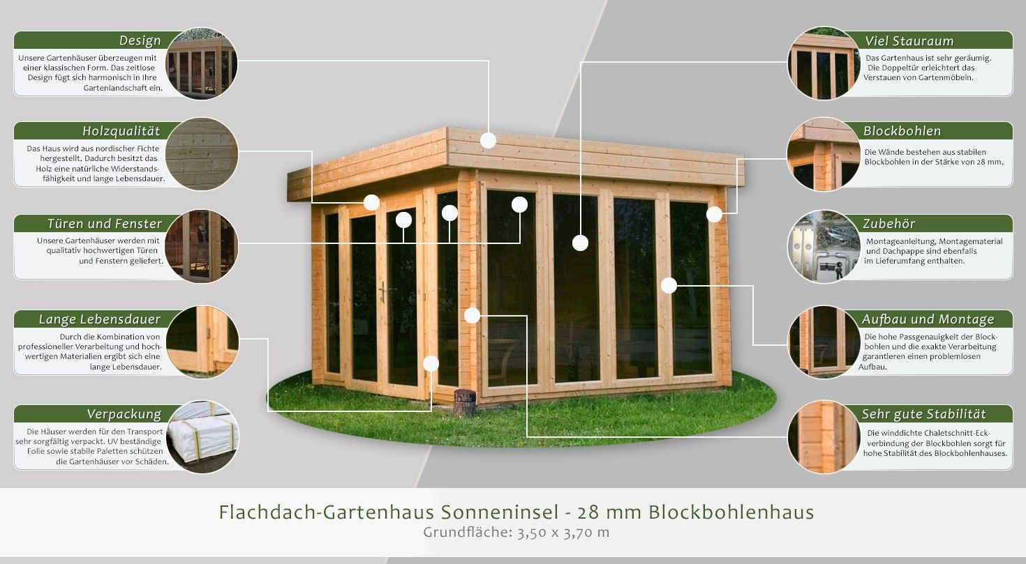 gartenhaus aufbau wie lange my blog. Black Bedroom Furniture Sets. Home Design Ideas
