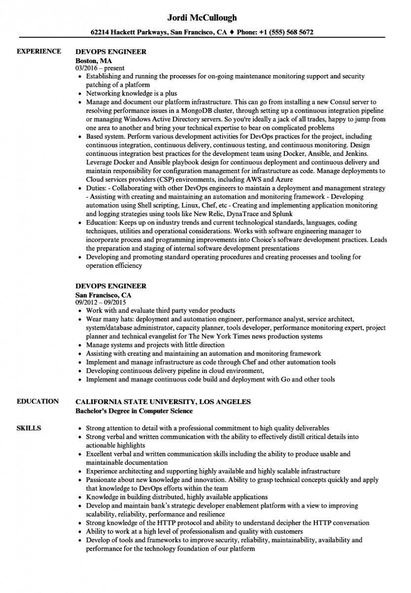 15 Kubernetes Pattern Resume