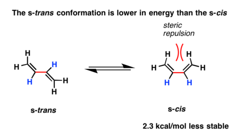 S Cis And S Trans Conformations Of Dienes Master Organic Chemistry Organic Chemistry Chemistry Trans