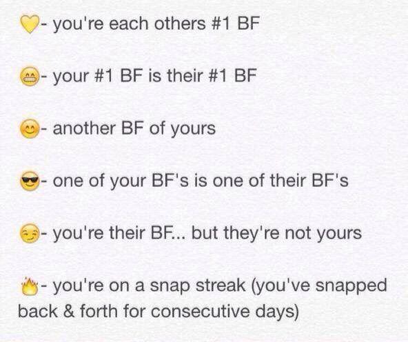 Snapchat Emoji Meanings Healthy Pinterest Emoji Snapchat And