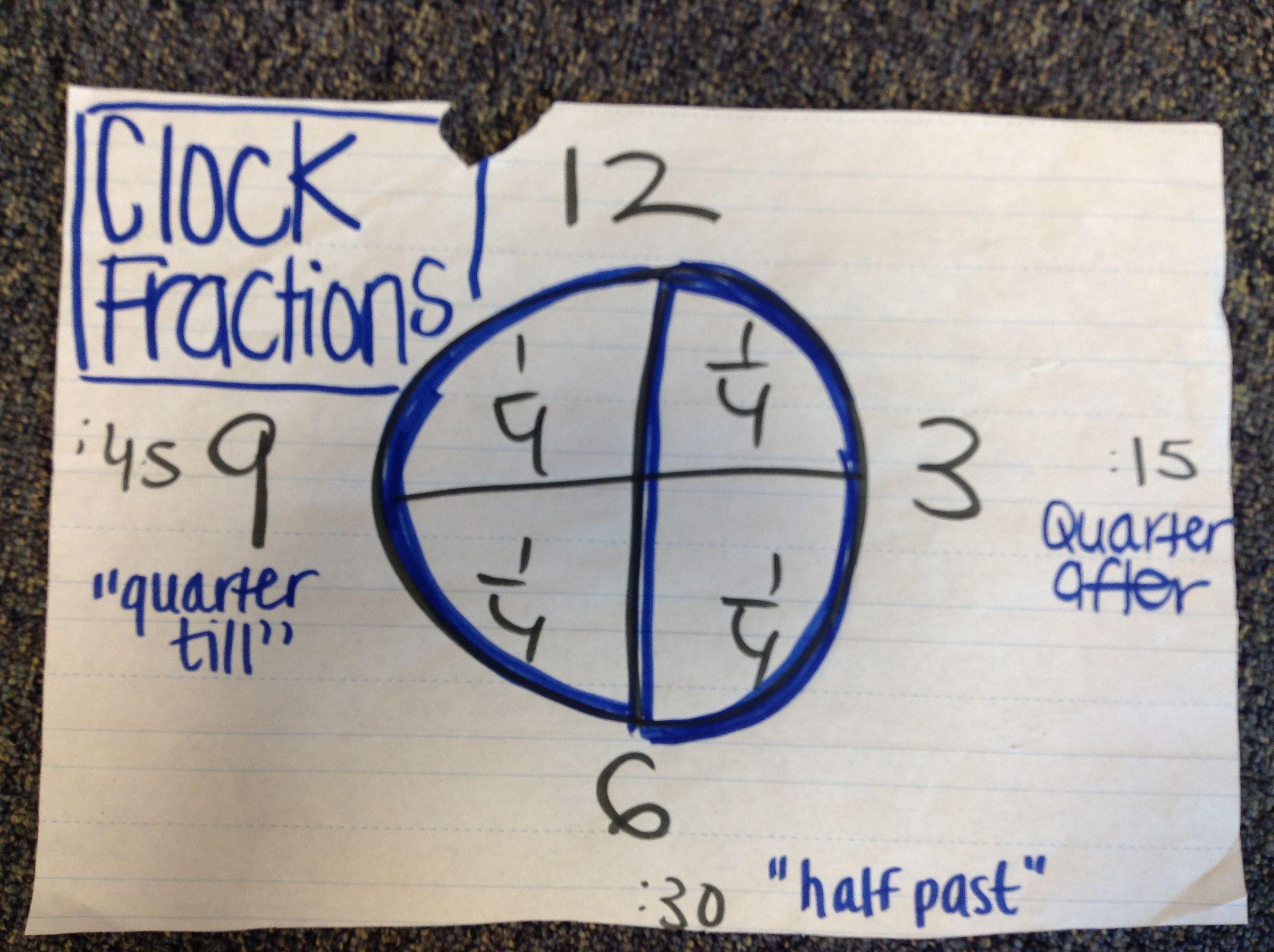 Fantastic Ixlforschool Image Collection - Worksheet Math for ...