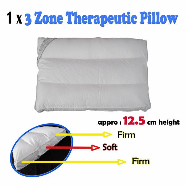 3 Zone Therapeutic Pillow features three independently