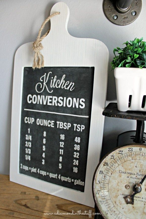 Kitchen Conversions Chalkboard Sign   A Diamond in the Stuff