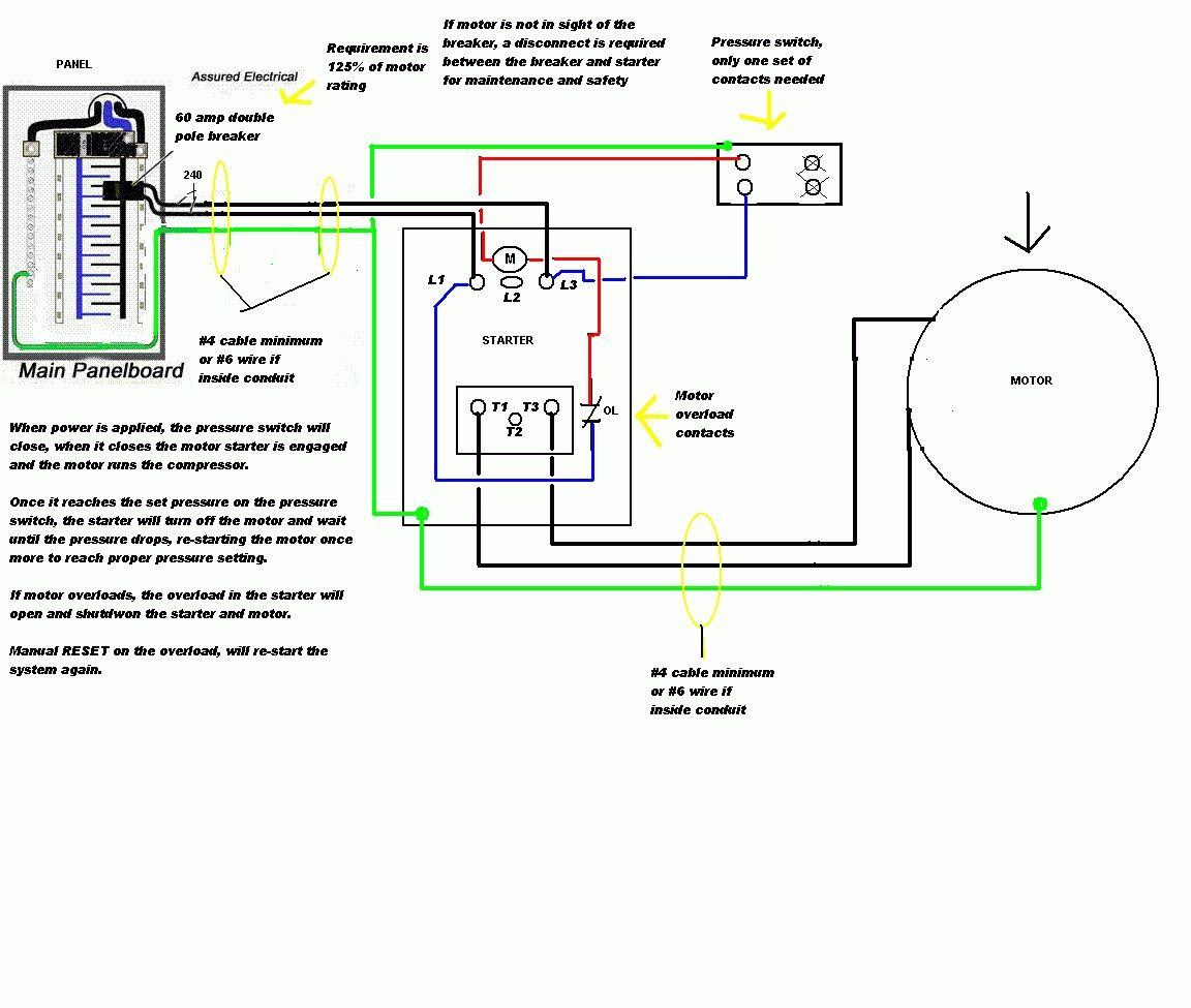 Inspirational 220v Air Compressor Wiring Diagram Di 2020