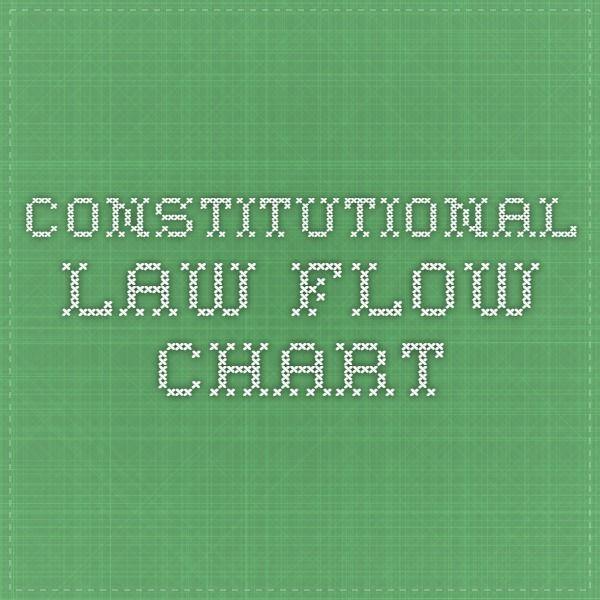 Constitutional Law Flow Chart Bar Studies Pinterest