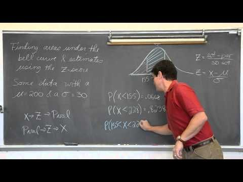 Calculate Z Scores   PYC 3704   Normal distribution