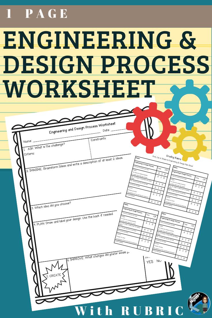 medium resolution of Engineering and Design Process   Engineering activities