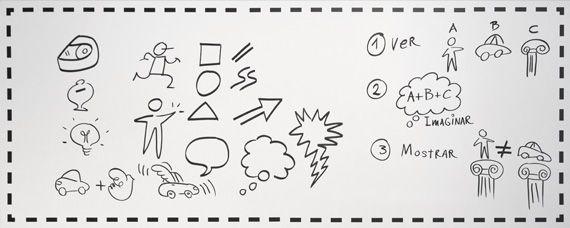 Rebranding de Direct Seguros: El Visual Thinking está de moda