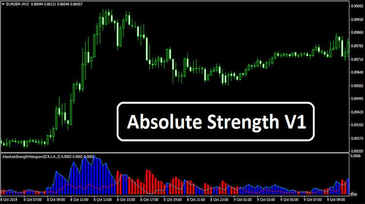 Absolute Strength V1 Strength Activities Insight