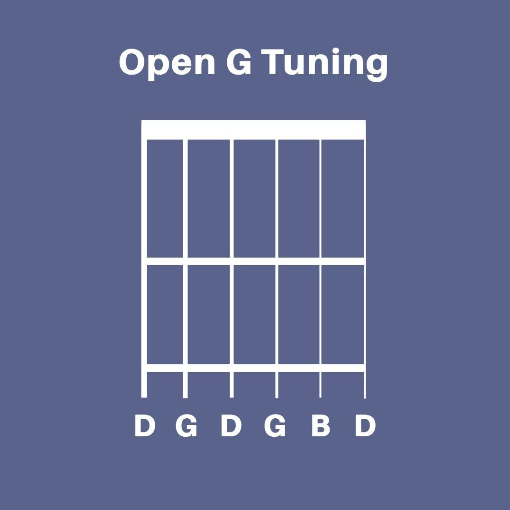 How To Tune A Guitar By Ear Musical U Guitar Open G Tuning Tune