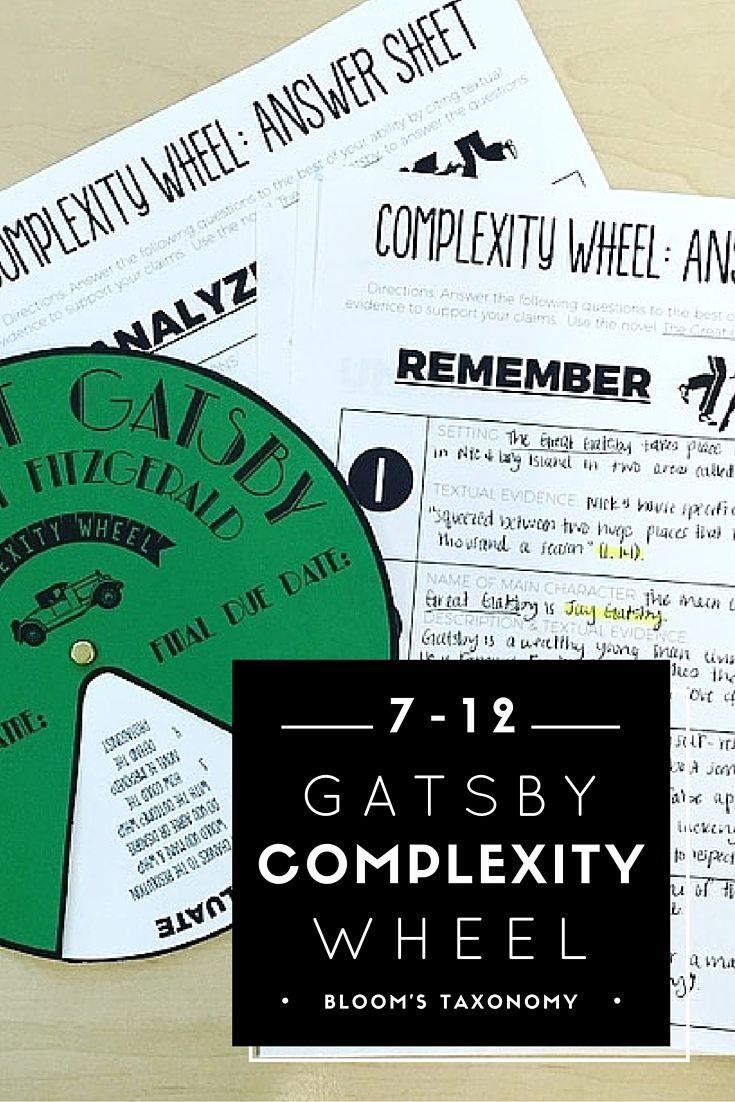 the great gatsby text transformation 'the great gatsby', by f scott fitzgerald, is a text that represents the vanity and decadence of 1920's america it is acclaimed by with the great depression in 1929 home appliances and mass production items such as the car transformed the american household and lifestyle.