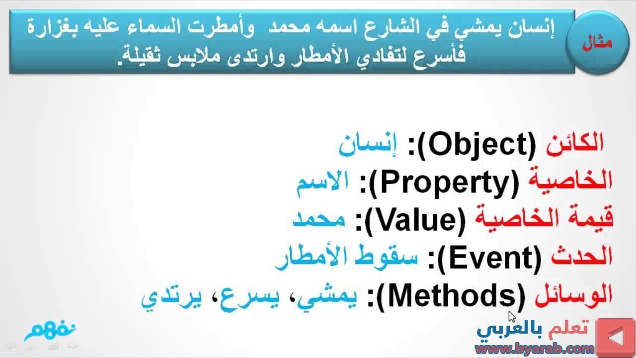 لغة البرمجة حاسب آلي للصف الثالث الإعدادي موقع نفهم موقع نفهم Math Method Event