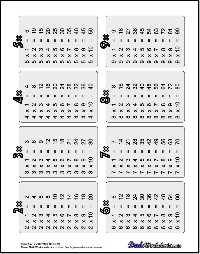 Are You Looking For A Printable Multiplication Table That Has More