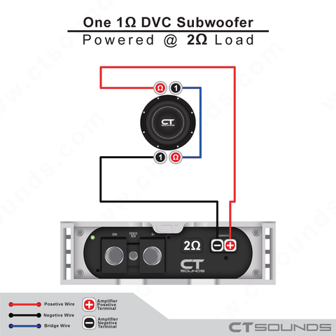 1 Ohm Dvc Subwoofer Speakers Are Rated At 1 Ohm At Each Pair Of Terminals And Connecting One Piece In Series For Subwoofer Wiring Subwoofer Car Stereo Systems