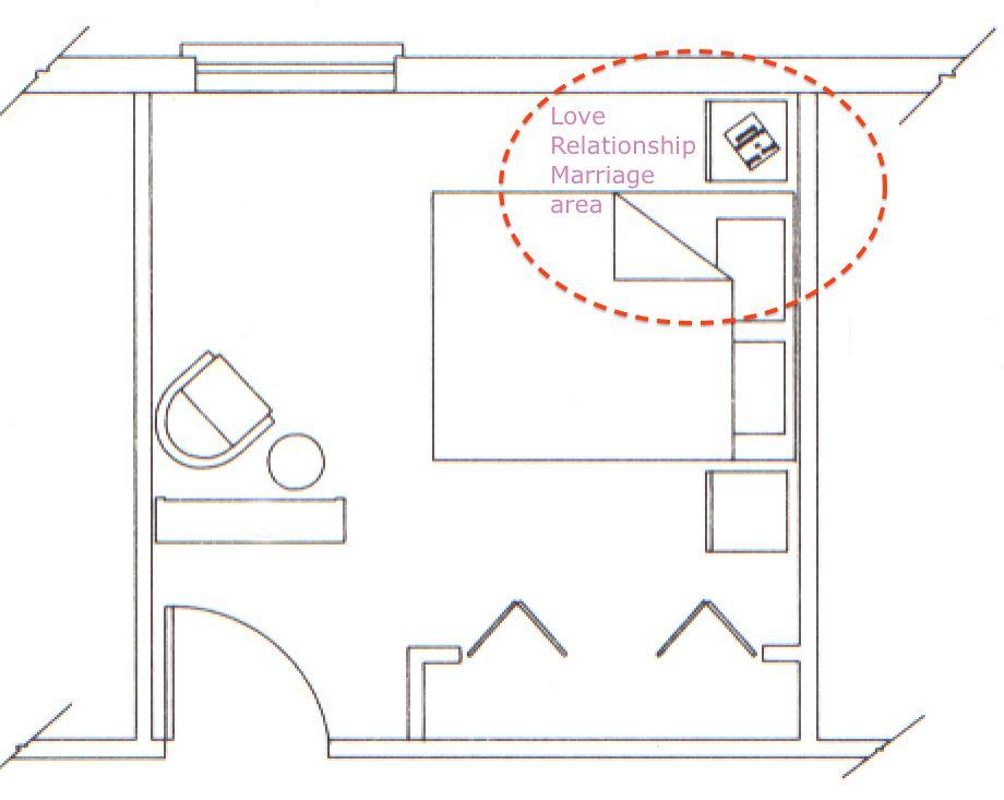 feng shui bedroom with two doors