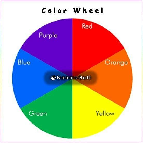 راح اشرح موضوع دائرة الالوان قبل لا انزل بوست عن برايمرات فوريفر دائرة الألوان موضوع كبييييره ومعقد لكنه مهم جدااا نت Blue And Purple Color Color Wheel
