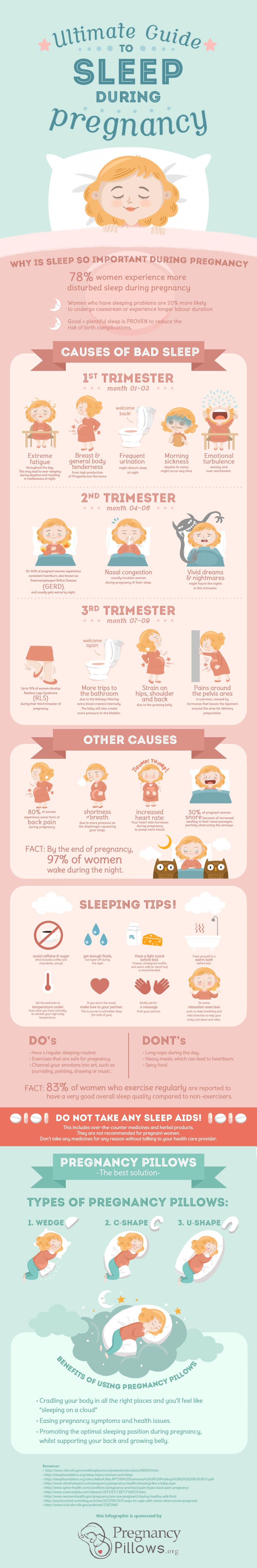 infographic: ultimate guide to sleep during pregnancy (visual.ly)