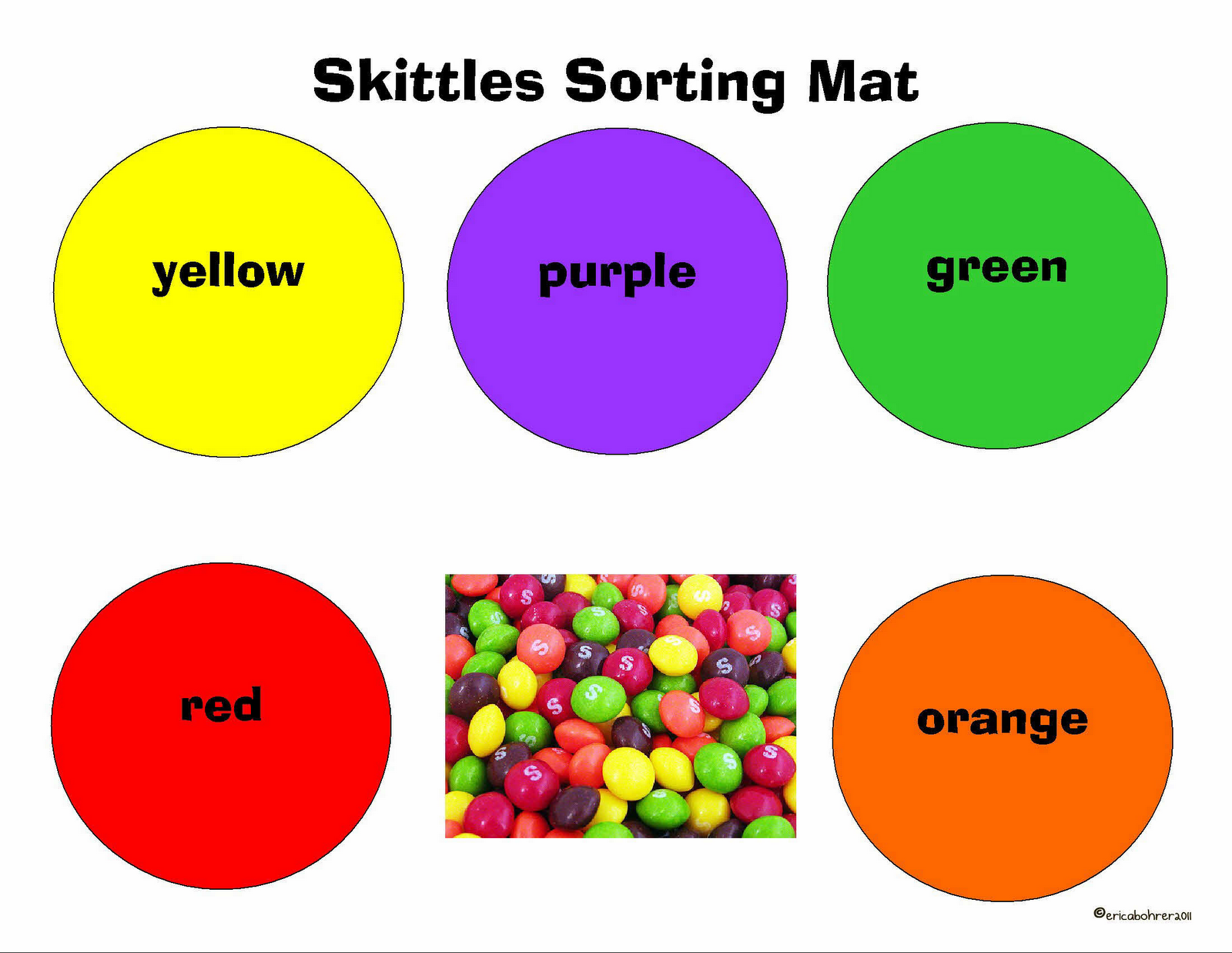 Skittles Graphing Worksheet