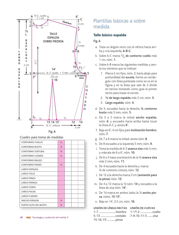Tecnología y Confección del Vestido 3 | costura | Pinterest ...