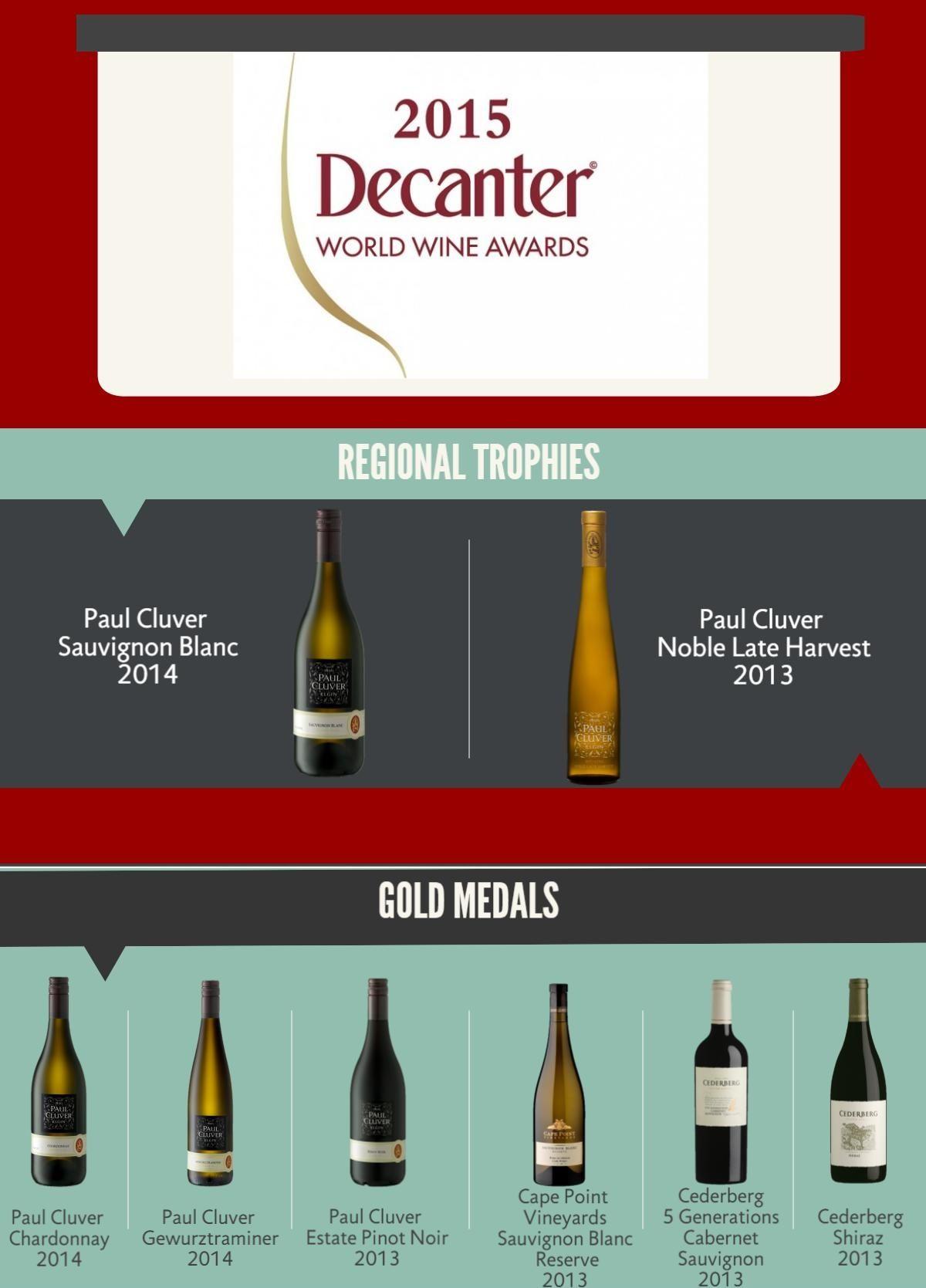 Decanter Award Joy For Paul Cluver Cape Point Vineyards And Cederberg Cape Point Vineyards Wine Cooler Cape Point