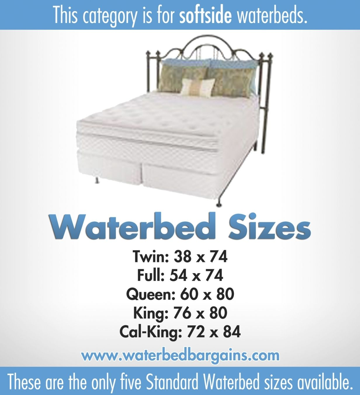 King Size Softside Waterbed Mattress