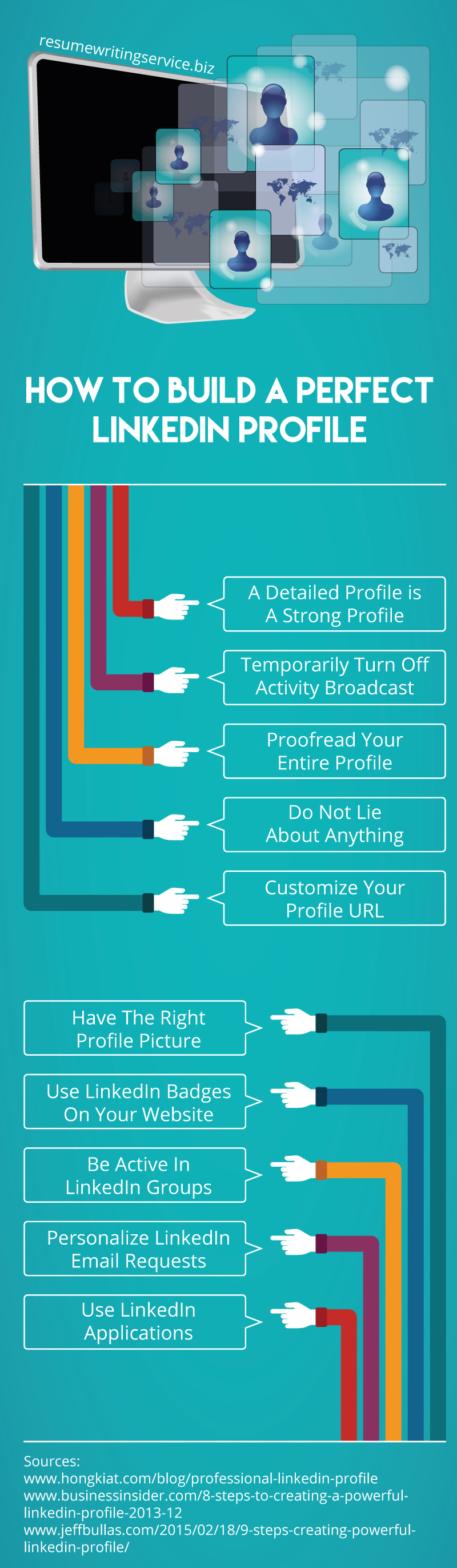 How to build a perfect linkedin profile infographic
