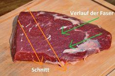 Photo of Tafelspitz grillen: Picanha – bacon zum steak
