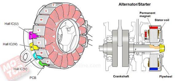 Wiring Diagram Vario 125